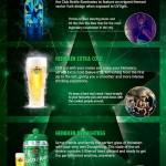 Heineken Illuminates Your Festive Season